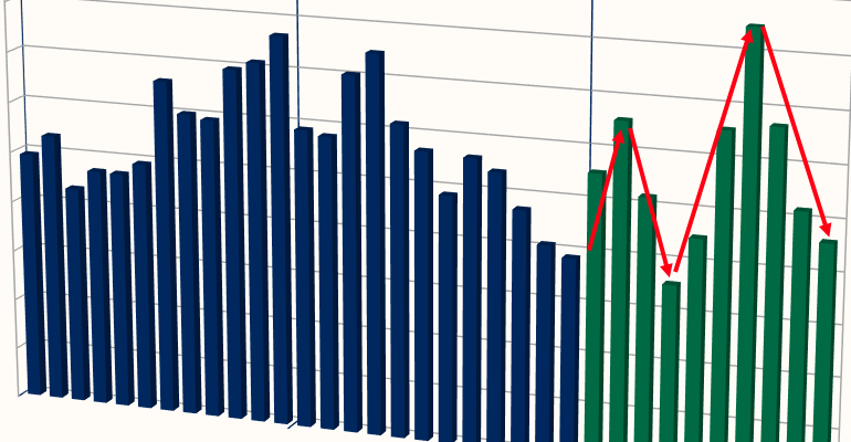 The Slowdown in Payroll Jobs Continues in October
